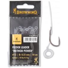 Feeder Leader Method Power Pellet Band bronze 10cm 6 ks